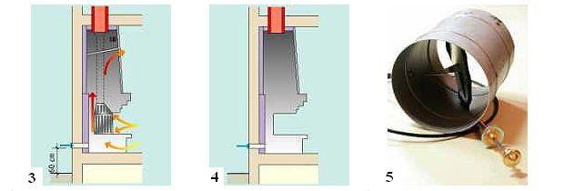 5 zasad doprowadzenia powietrza do kominka